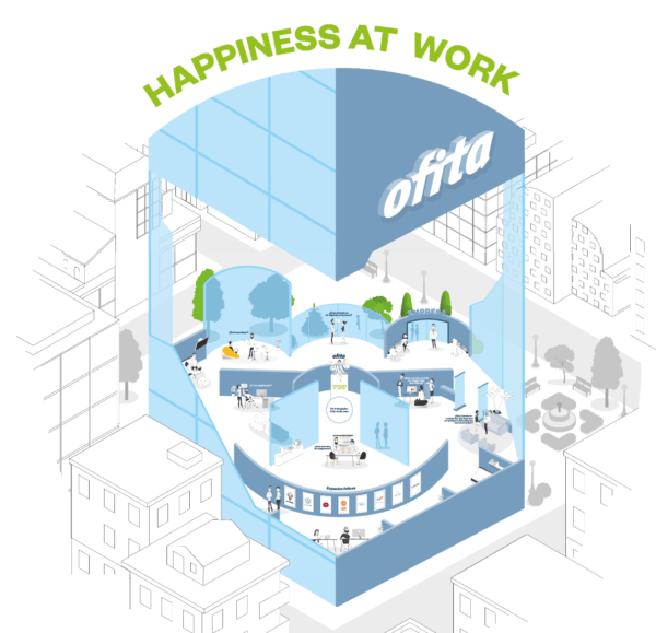 happyness at work